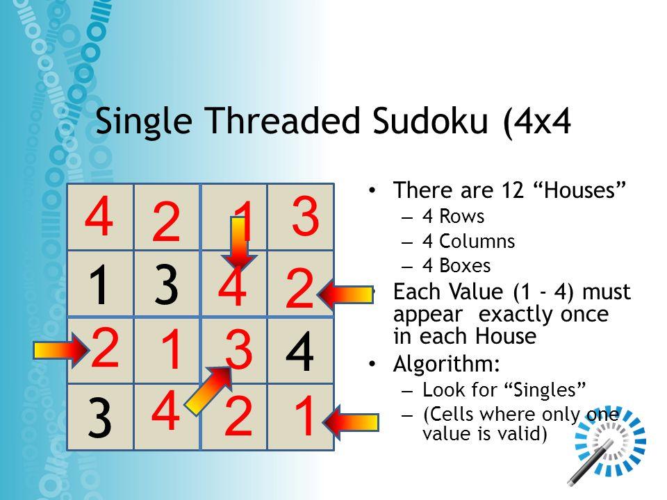 Concurrent Sudoku: Thread per value * * 1* * * ** 3 * *3 * 4 ** XX XX XX X X X X XX X X XX X X XX X X 1 X 3 X X 2 3 4 2 X X X XX X 4 X 4 X 2 X 2 X 1 X 1 Thread Algorithm: 4 Threads.