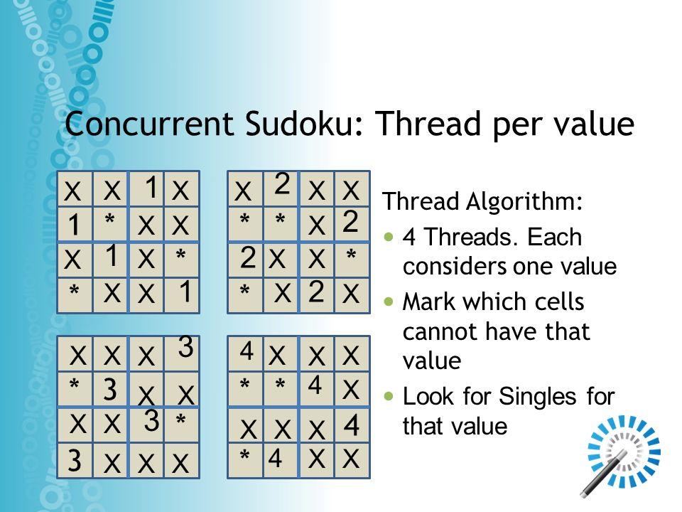 Concurrent Sudoku: Thread per value * * 1* * * ** 3 * *3 * 4 ** XX XX XX X X X X XX X X XX X X XX X X 1 X 3 X X 2 3 4 2 X X X XX X 4 X 4 X 2 X 2 X 1 X