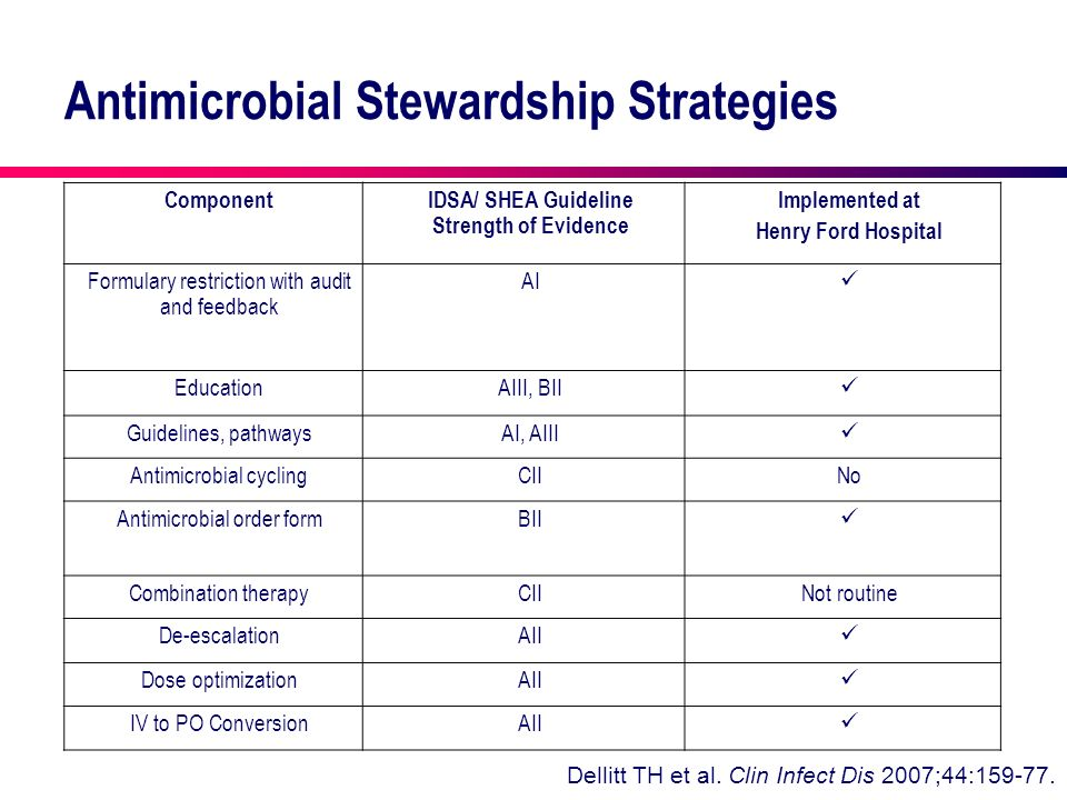 Antimicrobial Stewardship Strategies ComponentIDSA/ SHEA Guideline Strength of Evidence Implemented at Henry Ford Hospital Formulary restriction with