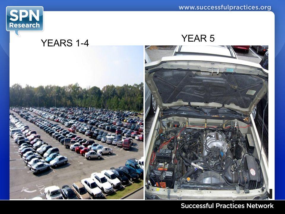 YEARS 1-4 YEAR 5