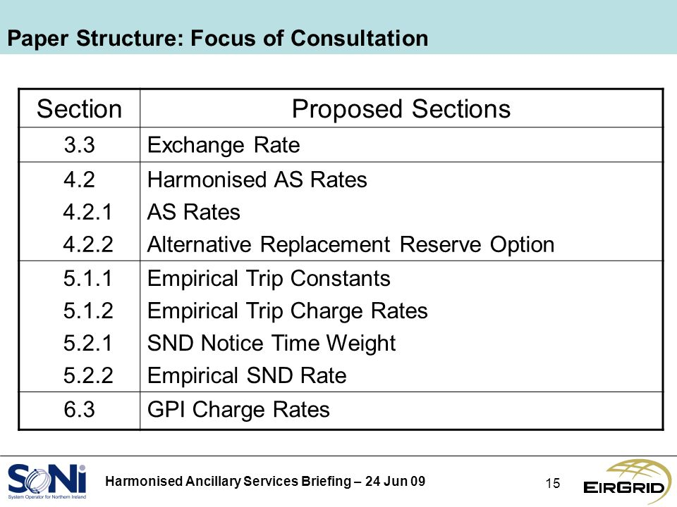 Harmonised Ancillary Services Briefing – 24 Jun 09 15 Paper Structure: Focus of Consultation SectionProposed Sections 3.3Exchange Rate 4.2 4.2.1 4.2.2 Harmonised AS Rates AS Rates Alternative Replacement Reserve Option 5.1.1 5.1.2 5.2.1 5.2.2 Empirical Trip Constants Empirical Trip Charge Rates SND Notice Time Weight Empirical SND Rate 6.3GPI Charge Rates