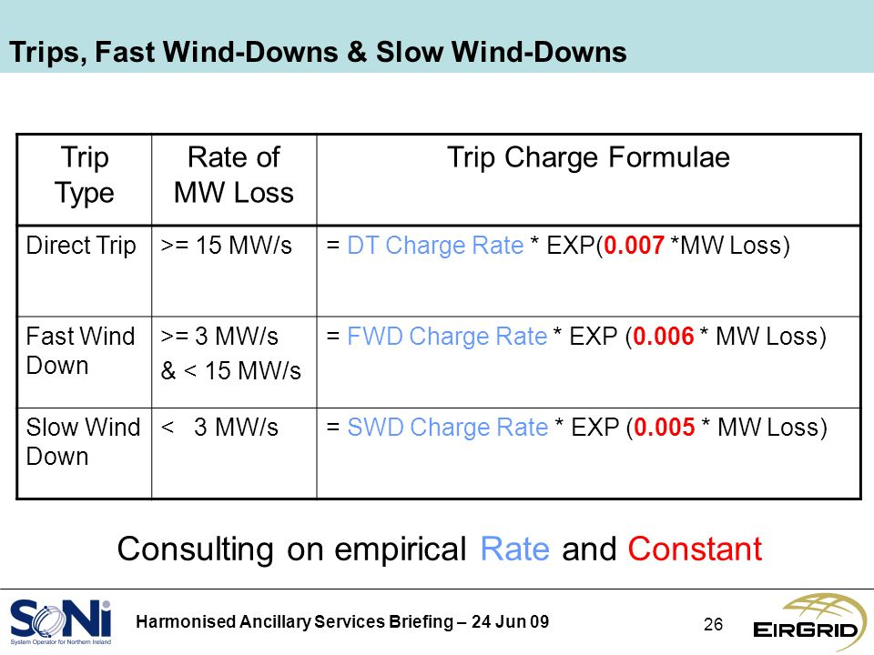 Harmonised Ancillary Services Briefing – 24 Jun 09 26 Trips, Fast Wind-Downs & Slow Wind-Downs Trip Type Rate of MW Loss Trip Charge Formulae Direct Trip>= 15 MW/s= DT Charge Rate * EXP(0.007 *MW Loss) Fast Wind Down >= 3 MW/s & < 15 MW/s = FWD Charge Rate * EXP (0.006 * MW Loss) Slow Wind Down < 3 MW/s= SWD Charge Rate * EXP (0.005 * MW Loss) Consulting on empirical Rate and Constant
