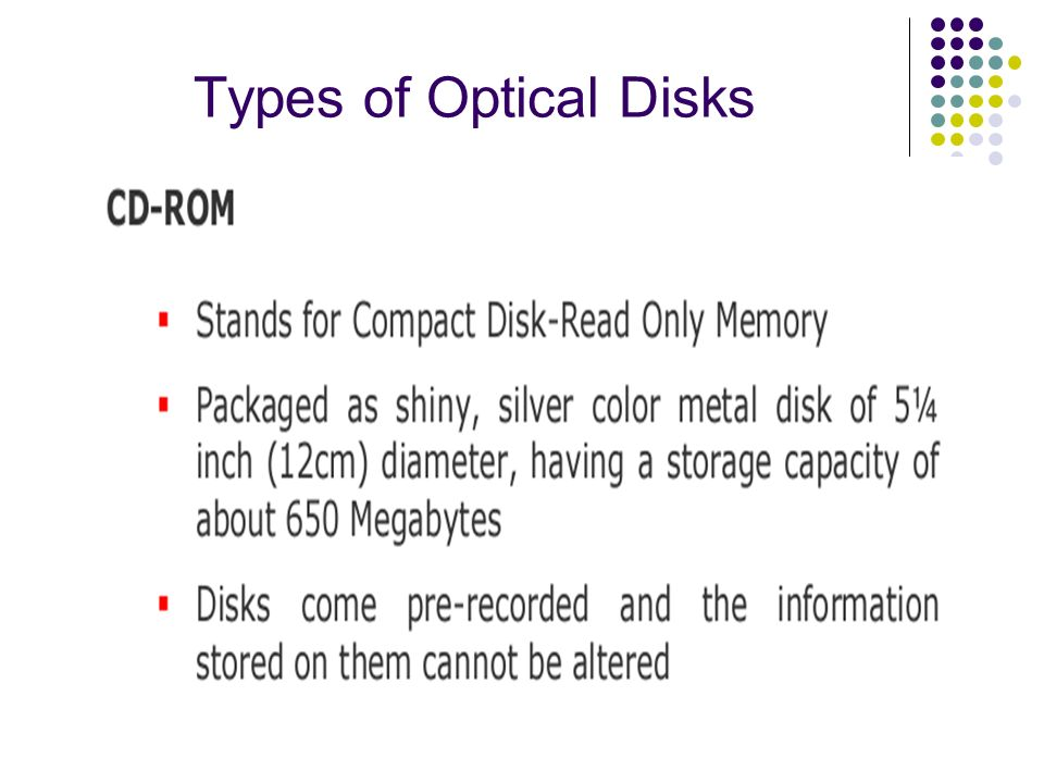 Types of Optical Disks