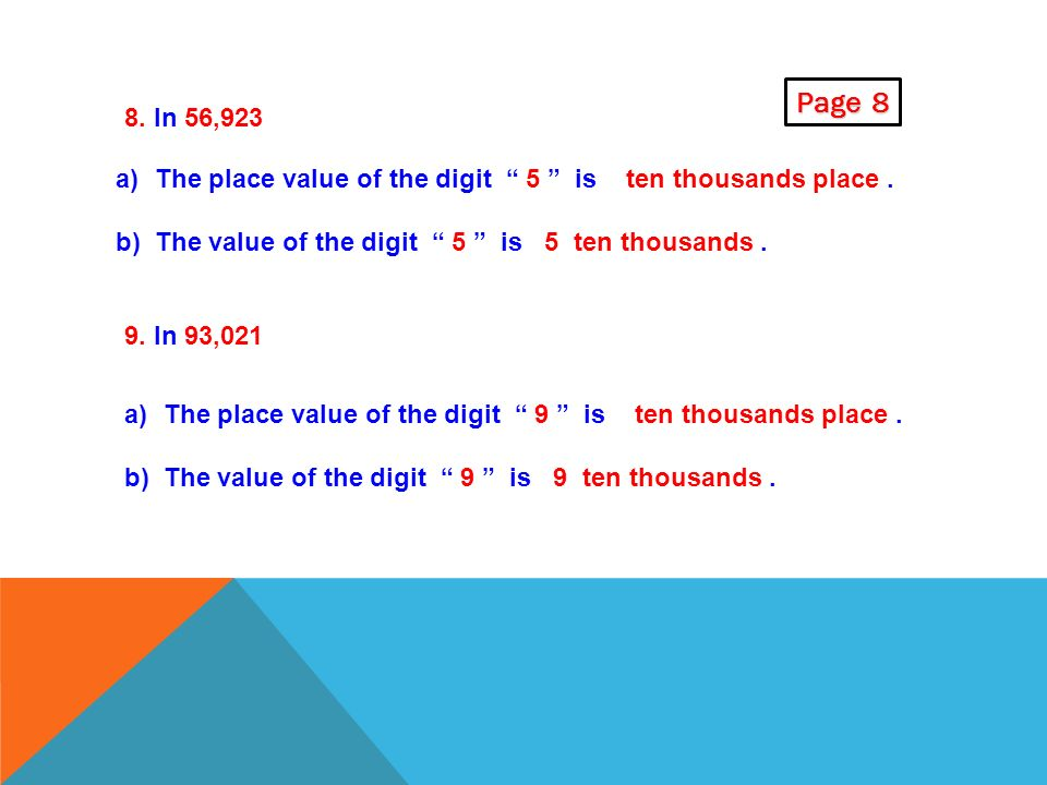 a)The place value of the digit 2 is hundreds place. b)The value of the digit 2 is 2 hundreds. 5. In 87,213 a)The place value of the digit 2 is hundred