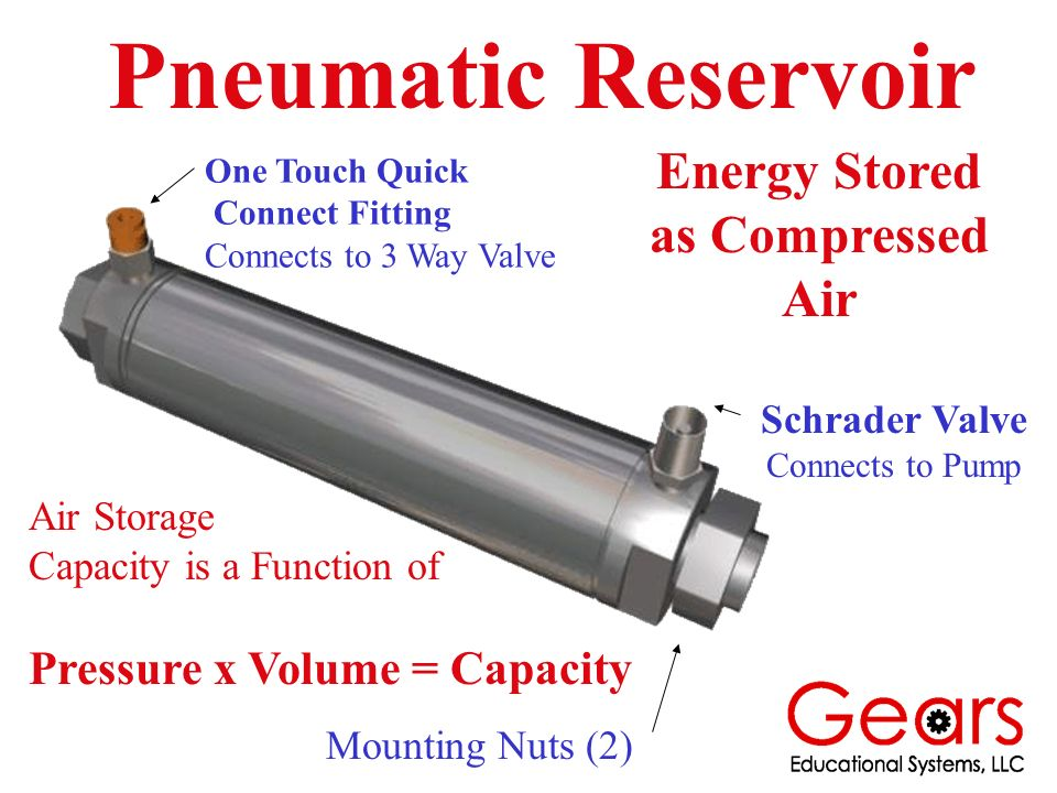 Pneumatic Reservoir Schrader Valve Connects to Pump Mounting Nuts (2) One Touch Quick Connect Fitting Connects to 3 Way Valve Air Storage Capacity is
