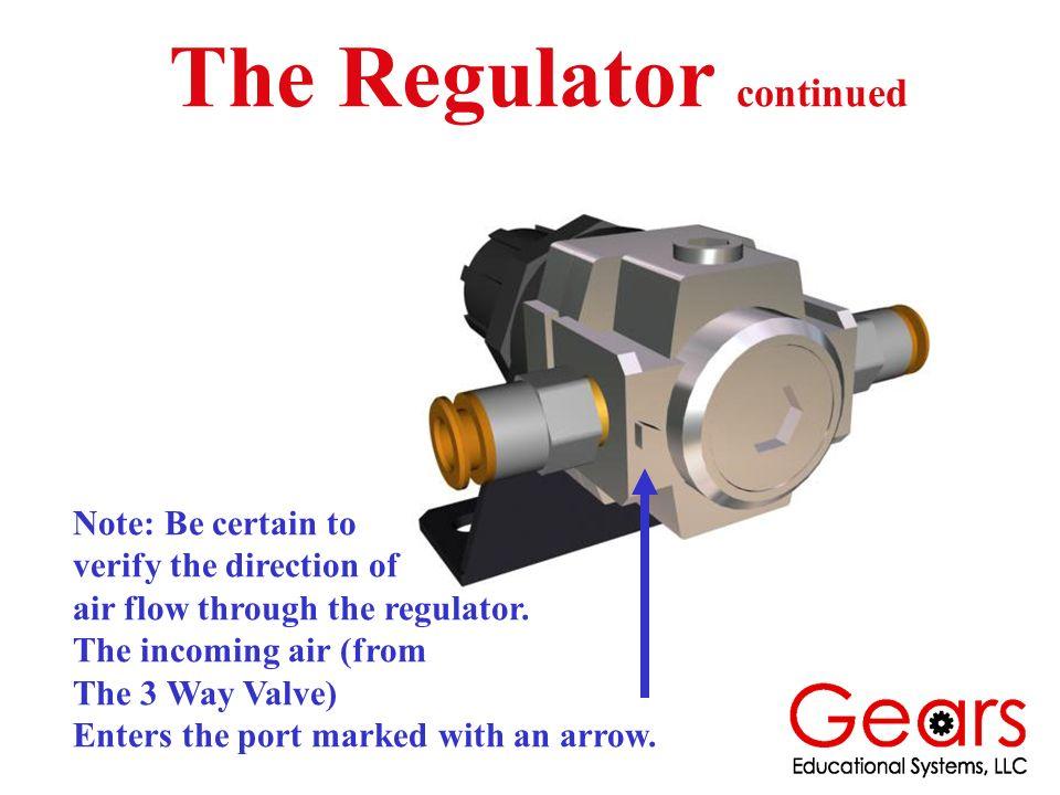 3/2 Solenoid Valve Solenoid Wires Exhaust Port E Pressure Port P1 From Regulator Actuator Port A2 Valve Body