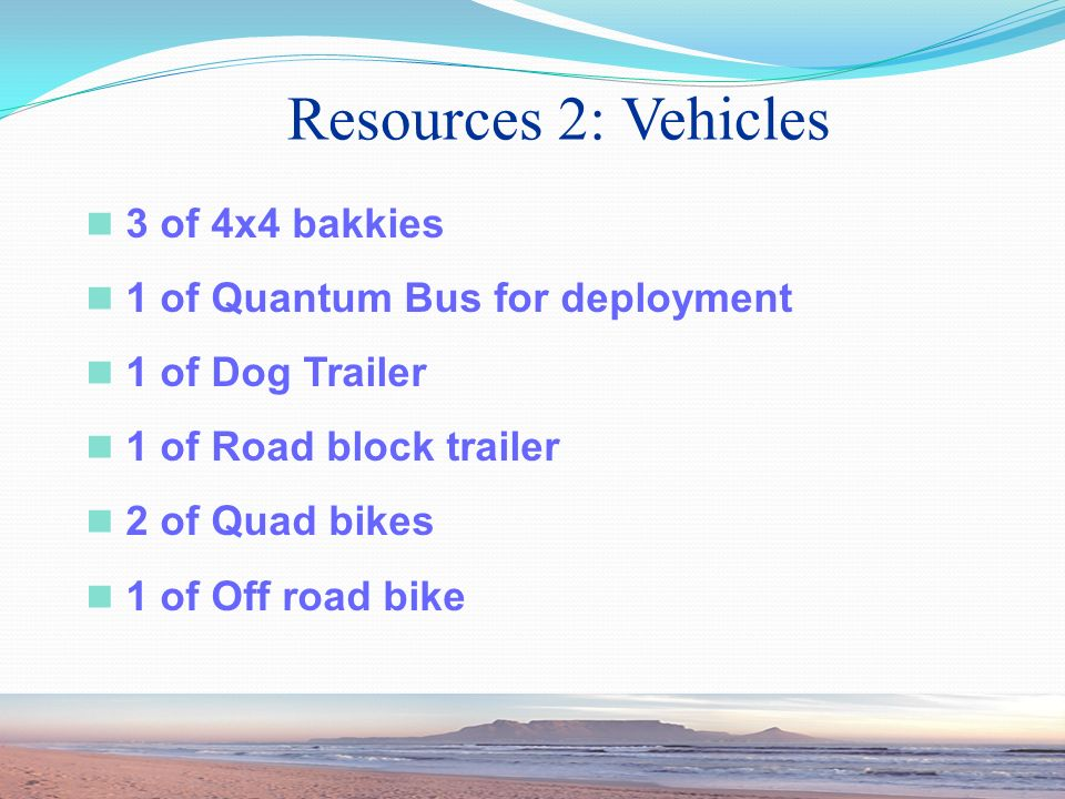 3 of 4x4 bakkies 1 of Quantum Bus for deployment 1 of Dog Trailer 1 of Road block trailer 2 of Quad bikes 1 of Off road bike Resources 2: Vehicles