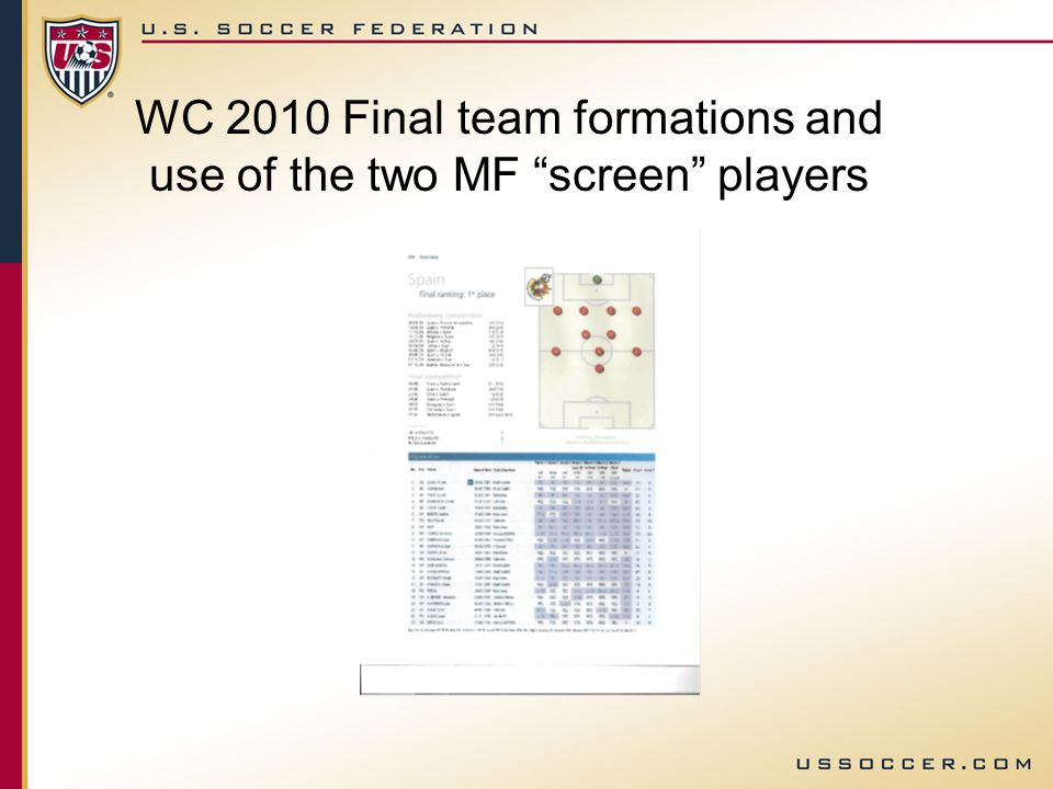 WC 2010 Final team formations and use of the two MF screen players