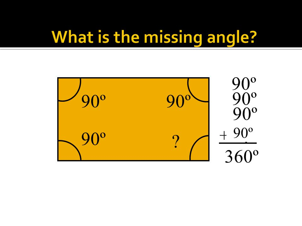 The sum of all the interior angles equals 360º degrees. 65º 115º65º 115º 65º 115º + 360º