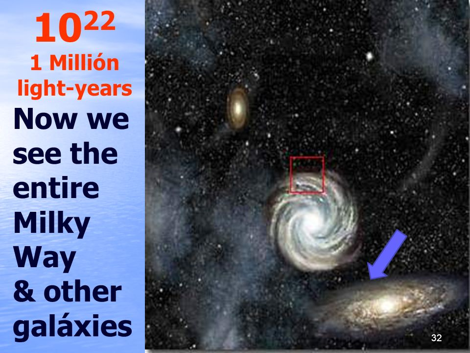 Now we see the entire Milky Way & other galáxies 10 22 1 Millión light-years 32