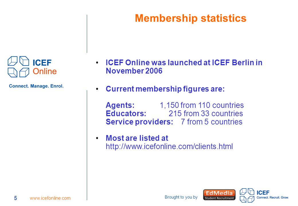 5   Brought to you by 5 Membership statistics ICEF Online was launched at ICEF Berlin in November 2006 Current membership figures are: Agents: 1,150 from 110 countries Educators: 215 from 33 countries Service providers: 7 from 5 countries Most are listed at