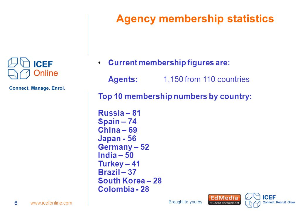 6   Brought to you by 6 Agency membership statistics Current membership figures are: Agents: 1,150 from 110 countries Top 10 membership numbers by country: Russia – 81 Spain – 74 China – 69 Japan - 56 Germany – 52 India – 50 Turkey – 41 Brazil – 37 South Korea – 28 Colombia - 28