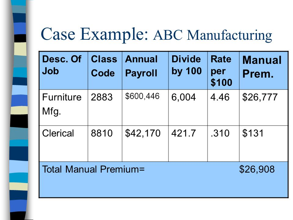 Case Example: ABC Manufacturing Desc.