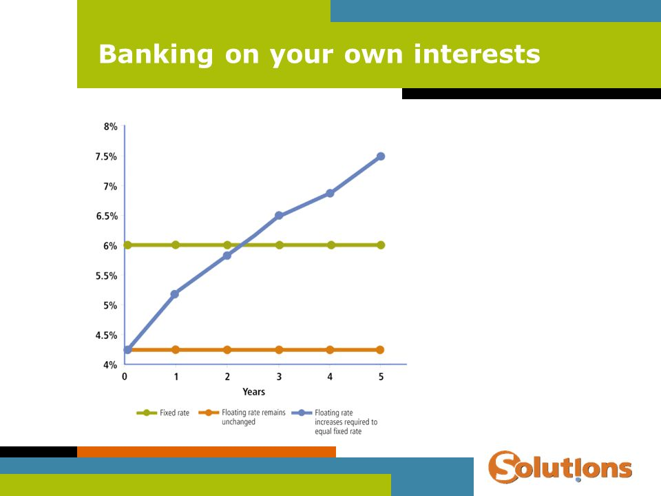 Banking on your own interests