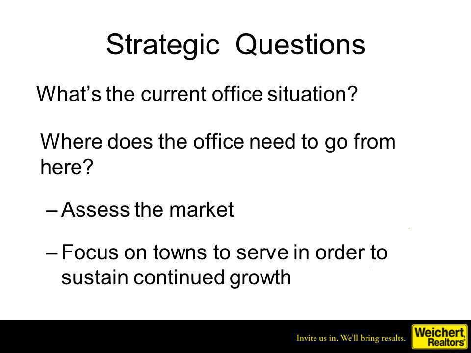 Strategic Questions Whats the current office situation? Where does the office need to go from here? –Assess the market –Focus on towns to serve in ord