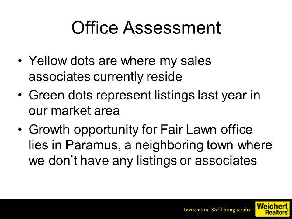 Office Assessment Yellow dots are where my sales associates currently reside Green dots represent listings last year in our market area Growth opportu