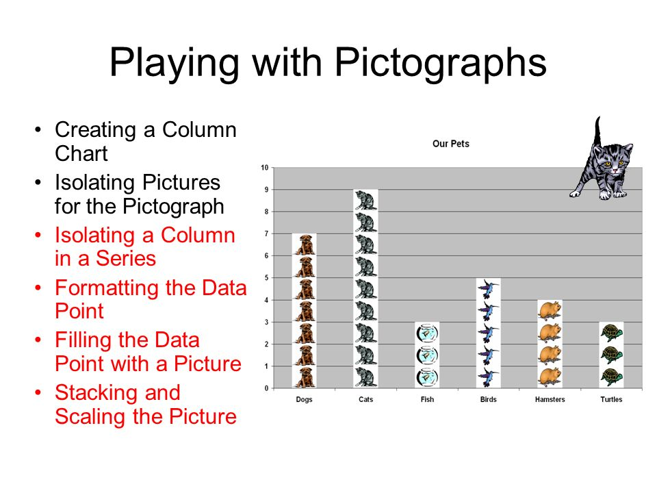 Playing with Pictographs Creating a Column Chart Isolating Pictures for the Pictograph Isolating a Column in a Series Formatting the Data Point Filling the Data Point with a Picture Stacking and Scaling the Picture