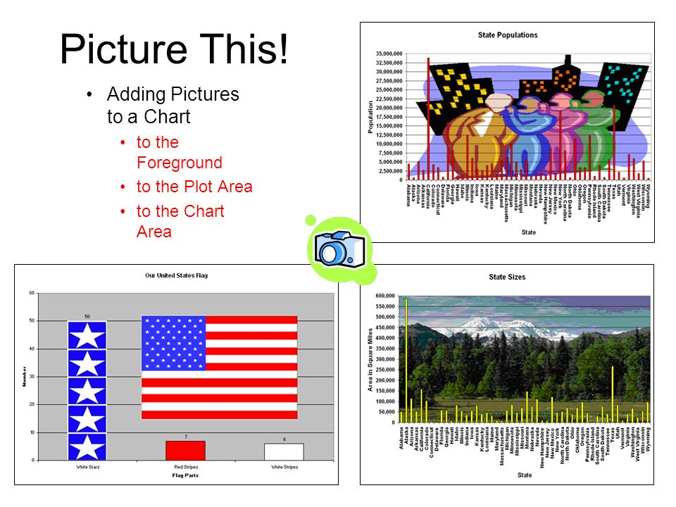 Picture This! Adding Pictures to a Chart to the Foreground to the Plot Area to the Chart Area