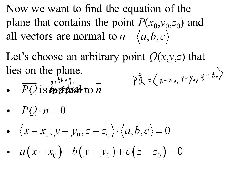 Now we want to find the equation of the plane that contains the point P(x 0,y 0,z 0 ) and all vectors are normal to Lets choose an arbitrary point Q(x