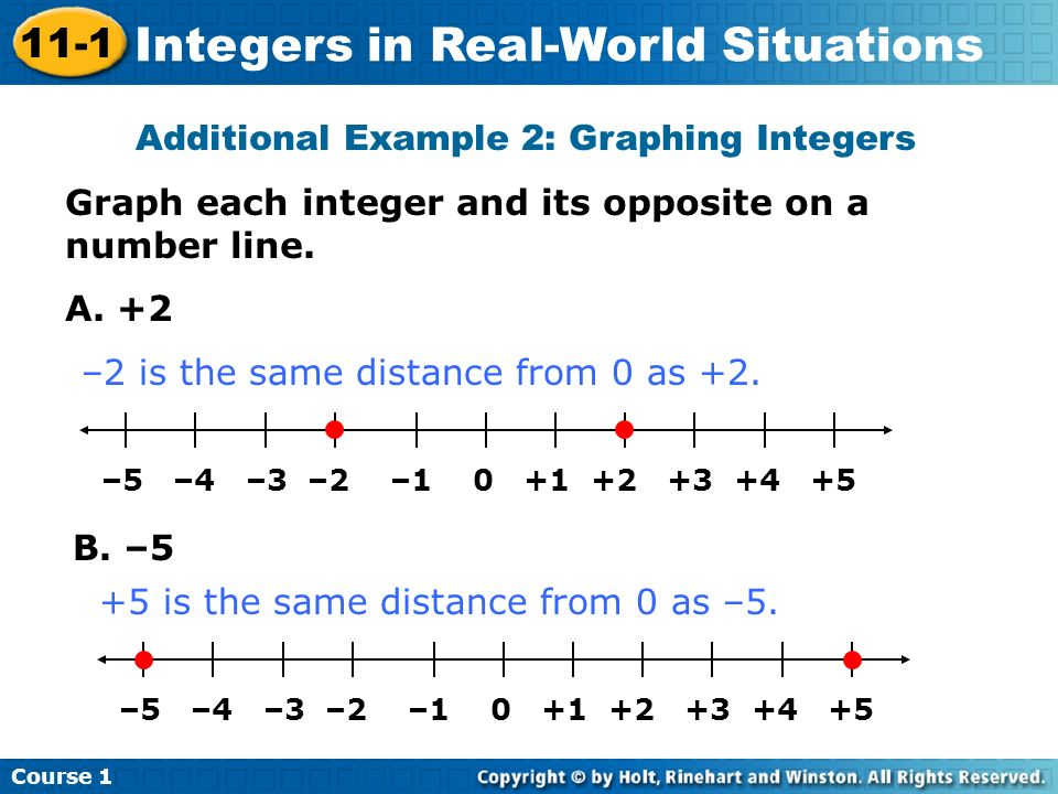 Course 1 11-1 Integers in Real-World Situations Additional Example 2: Graphing Integers Graph each integer and its opposite on a number line. A. +2 –5