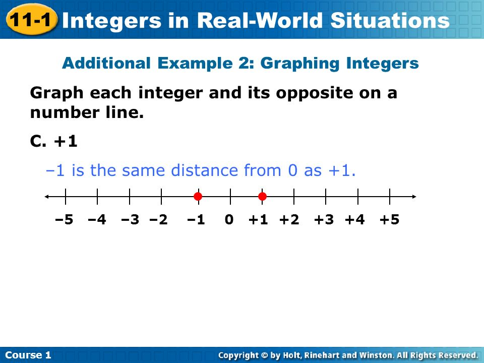 Course 1 11-1 Integers in Real-World Situations Additional Example 2: Graphing Integers Graph each integer and its opposite on a number line. C. +1 –5