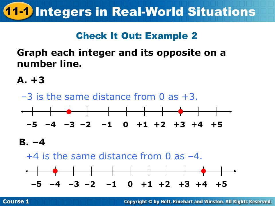 Course 1 11-1 Integers in Real-World Situations Check It Out: Example 2 Graph each integer and its opposite on a number line. A. +3 –5 –4 –3 –2 –1 0 +