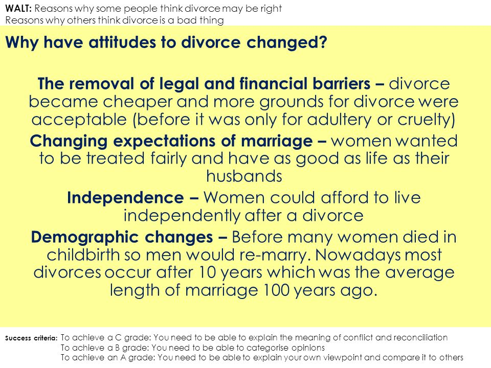 WALT: Reasons why some people think divorce may be right Reasons why others think divorce is a bad thing Why have attitudes to divorce changed.