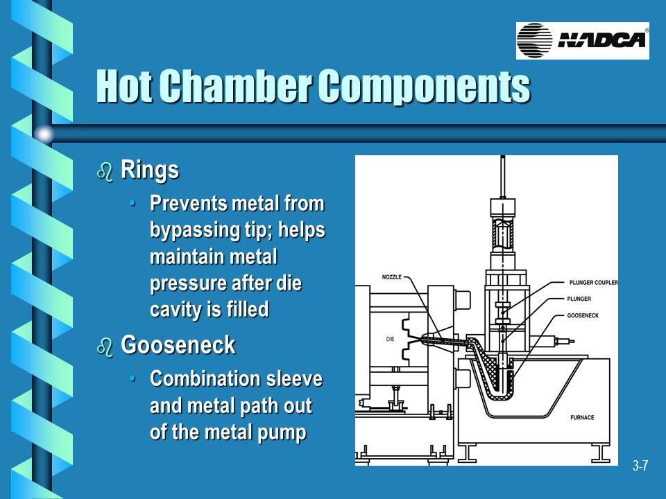 3-7 b Rings Prevents metal from bypassing tip; helps maintain metal pressure after die cavity is filled Prevents metal from bypassing tip; helps maint