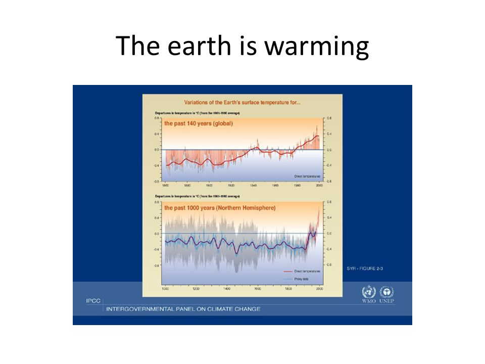 The earth is warming
