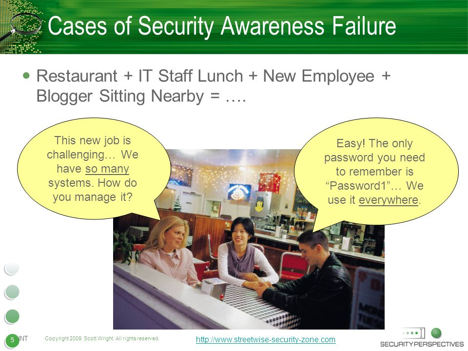 5 Copyright 2009. Scott Wright. All rights reserved. http://www.streetwise-security-zone.com INT 5 Cases of Security Awareness Failure Restaurant + IT