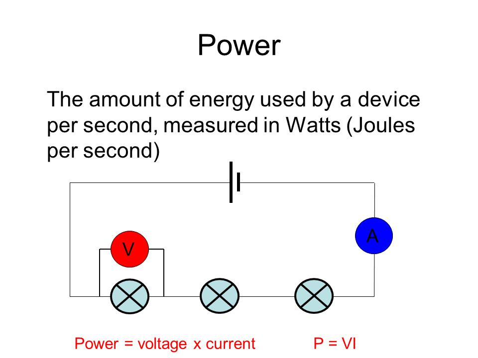 Power The amount of energy used by a device per second, measured in Watts (Joules per second) VA Power = voltage x currentP = VI