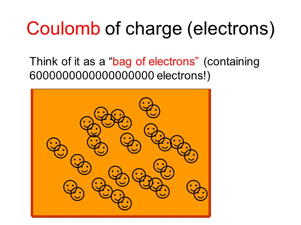 Coulomb of charge (electrons) Think of it as a bag of electrons (containing 6000000000000000000 electrons!)