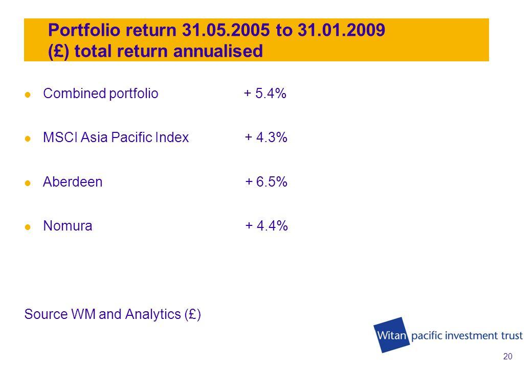 19 Nomura - key points Japan portfolio -8.0% v - 4.5% for Japan Index Pacific ex Jap portfolio -31.9% v -29.9% for Pacific ex Jap Index Poor stock sel