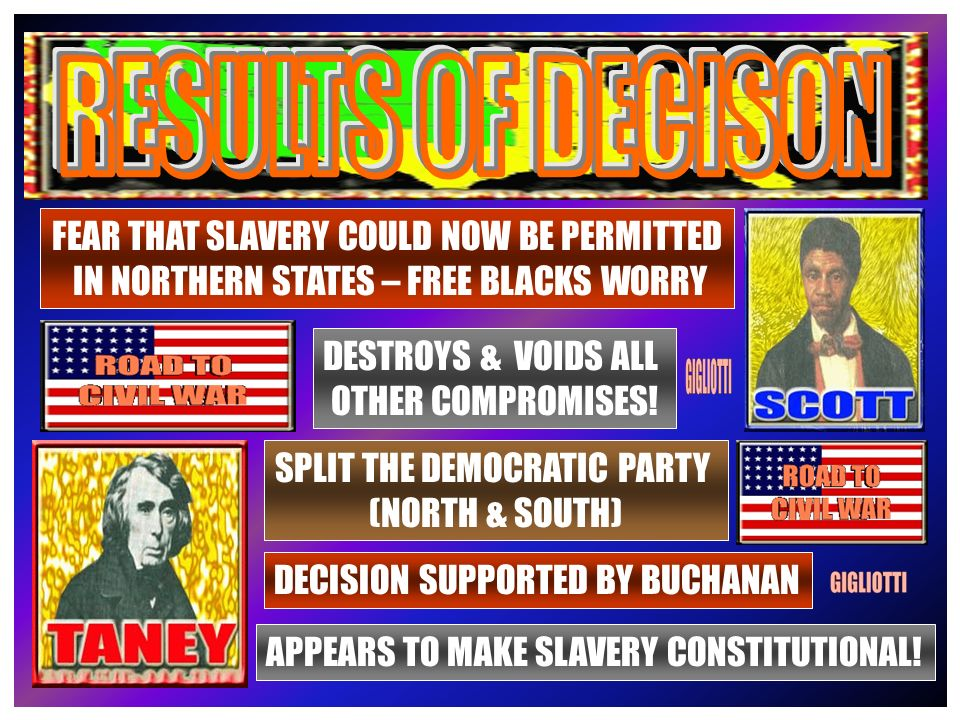 DRED SCOTT V. SANFORDSCOTT IS A SLAVE LIVED IN ILLINOIS (5 YEARS IN WISCONSON) NO SLAVERY PERMITTED IN THE NORTH – SO HE SUES FOR HIS FREEDOM CASE GET