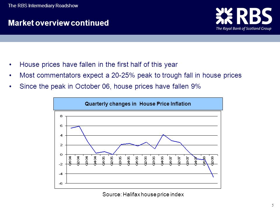 The RBS Intermediary Roadshow 5 Market overview continued House prices have fallen in the first half of this year Most commentators expect a 20-25% pe