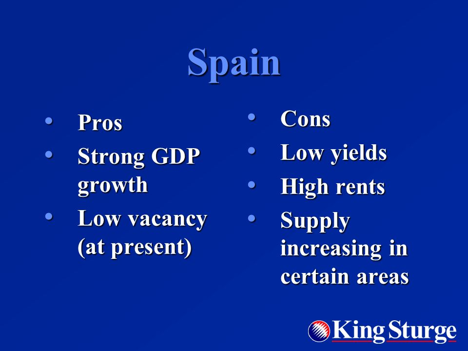 Spain Pros Pros Strong GDP growth Strong GDP growth Low vacancy (at present) Low vacancy (at present) Cons Cons Low yields Low yields High rents High rents Supply increasing in certain areas Supply increasing in certain areas