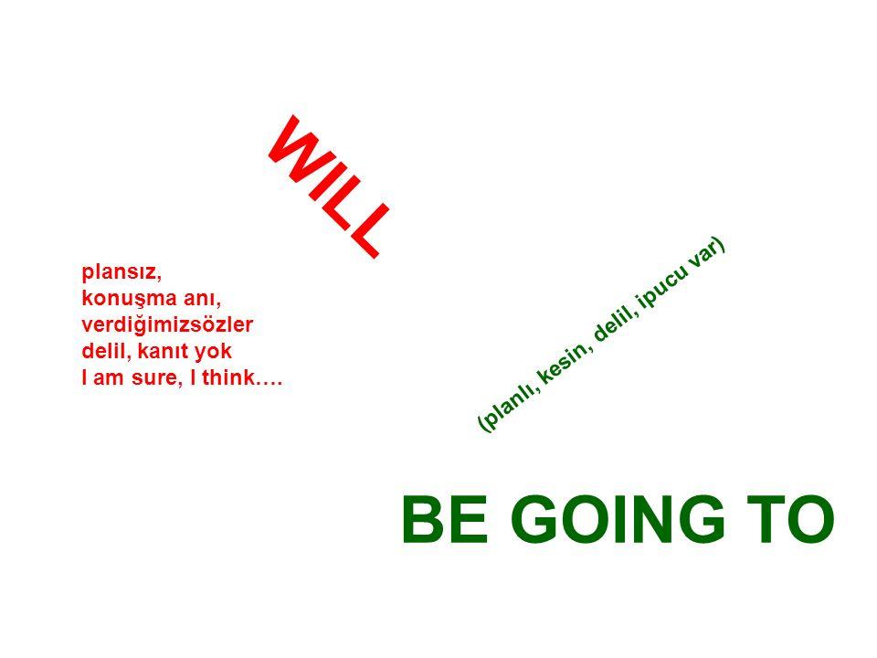 plansız, konuşma anı, verdiğimizsözler delil, kanıt yok I am sure, I think…. ( p l a n l ı, k e s i n, d e l i l, i p u c u v a r ) WILL BE GOING TO