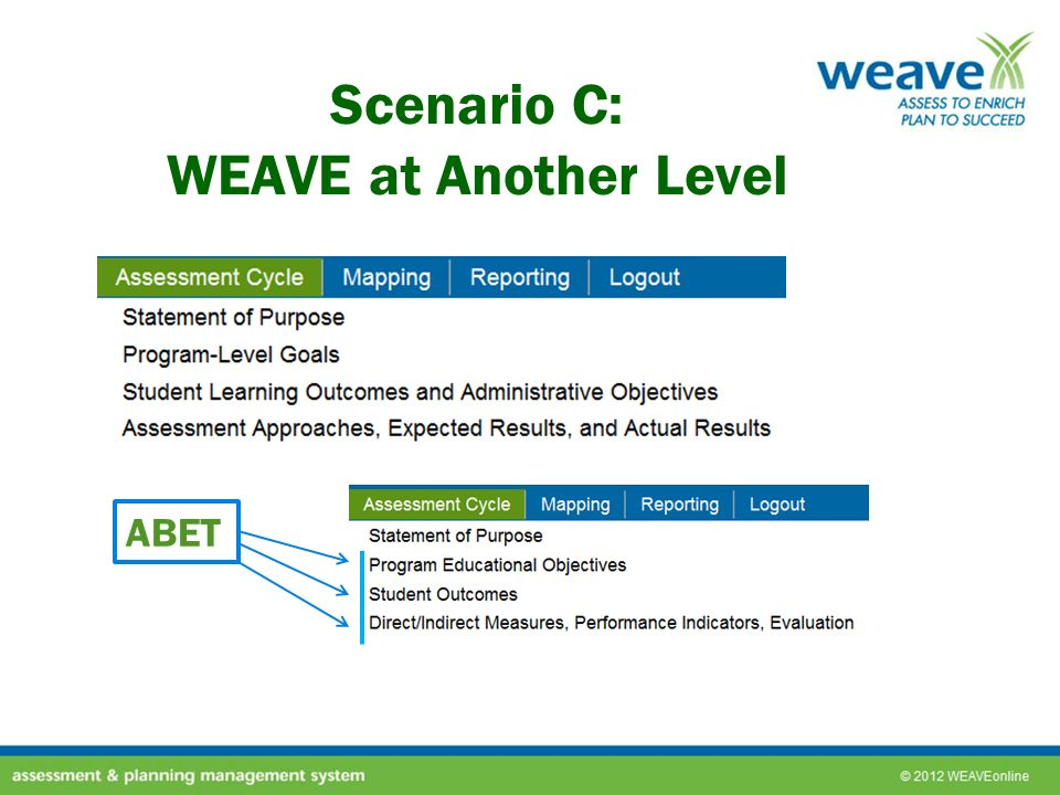 Scenario C: WEAVE at Another Level ABET
