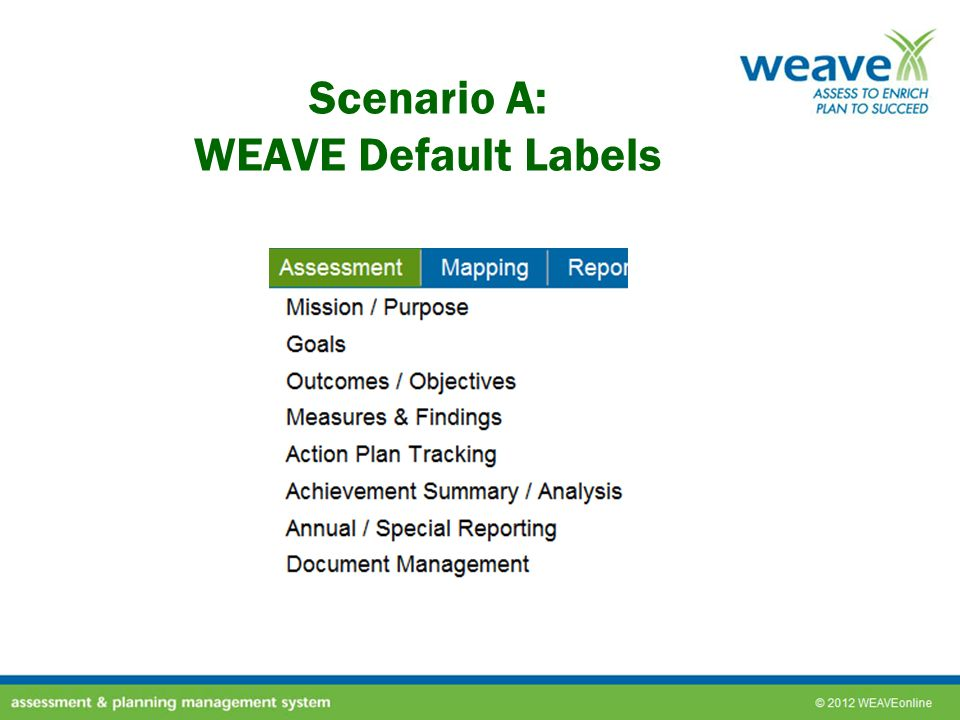 Scenario A: WEAVE Default Labels