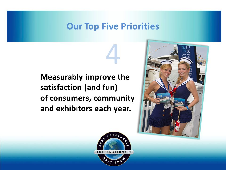 4 Our Top Five Priorities Measurably improve the satisfaction (and fun) of consumers, community and exhibitors each year.