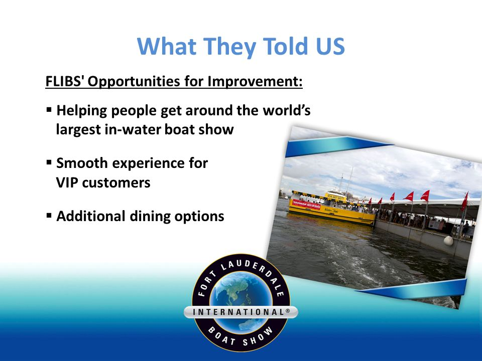 FLIBS Opportunities for Improvement: Helping people get around the worlds largest in-water boat show Smooth experience for VIP customers Additional dining options What They Told US