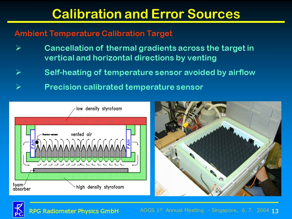 AOGS 1 st Annual Meeting – Singapore, 6. 7. 2004 RPG Radiometer Physics GmbH Calibration and Error Sources 13 Ambient Temperature Calibration Target C