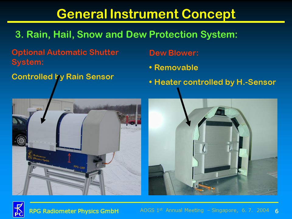 AOGS 1 st Annual Meeting – Singapore, 6. 7. 2004 RPG Radiometer Physics GmbH General Instrument Concept 3. Rain, Hail, Snow and Dew Protection System: