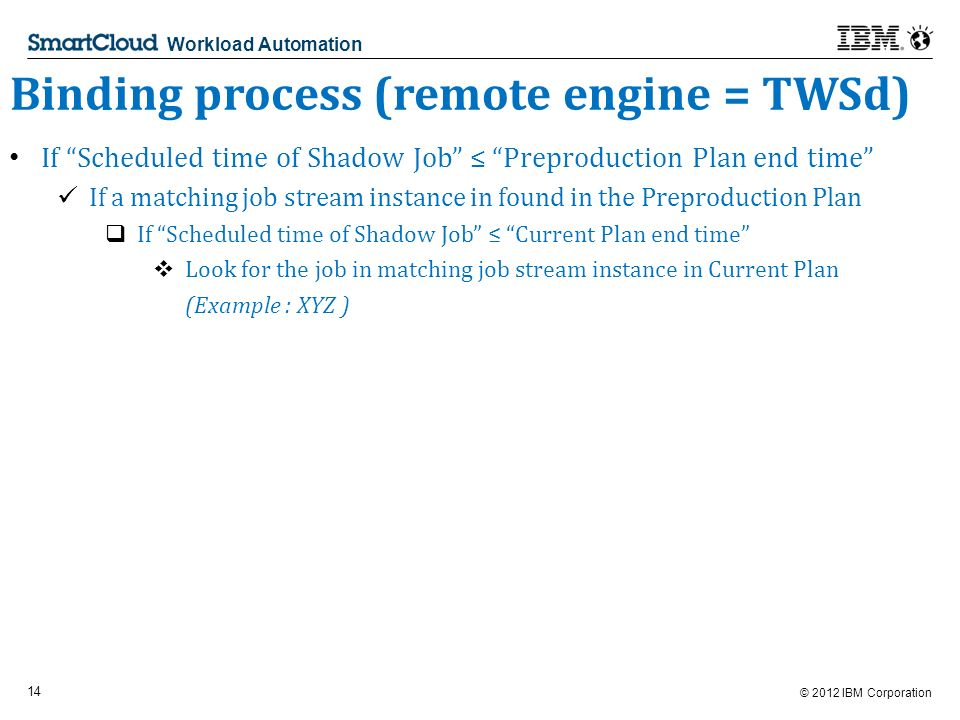 © 2012 IBM Corporation 14 Workload Automation Binding process (remote engine = TWSd) If Scheduled time of Shadow Job Preproduction Plan end time If a matching job stream instance in found in the Preproduction Plan If Scheduled time of Shadow Job Current Plan end time Look for the job in matching job stream instance in Current Plan (Example : XYZ )