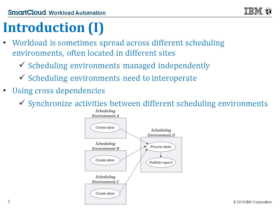 © 2012 IBM Corporation 3 Workload Automation Introduction (I) Workload is sometimes spread across different scheduling environments, often located in different sites Scheduling environments managed independently Scheduling environments need to interoperate Using cross dependencies Synchronize activities between different scheduling environments
