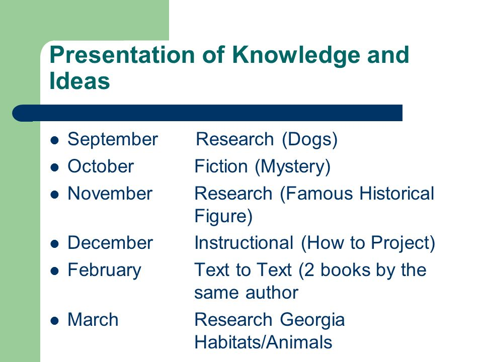 Presentation of Knowledge and Ideas September Research (Dogs) OctoberFiction (Mystery) NovemberResearch (Famous Historical Figure) DecemberInstructional (How to Project) February Text to Text (2 books by the same author MarchResearch Georgia Habitats/Animals