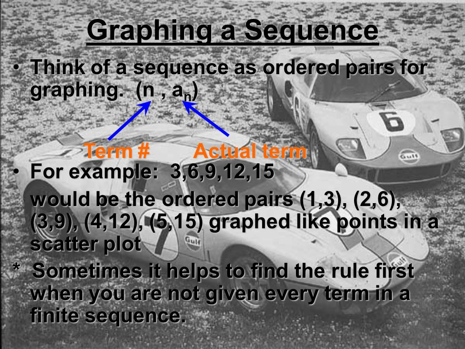 Series The sum of the terms in a sequence.The sum of the terms in a sequence.