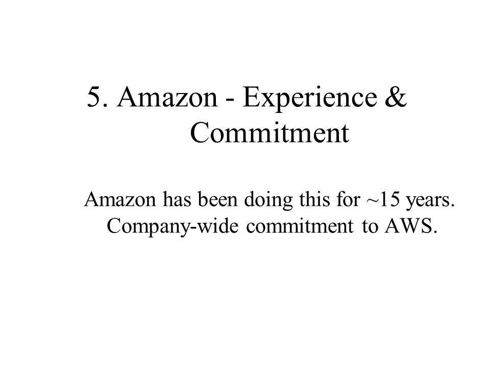 5. Amazon - Experience & Commitment Amazon has been doing this for ~15 years.