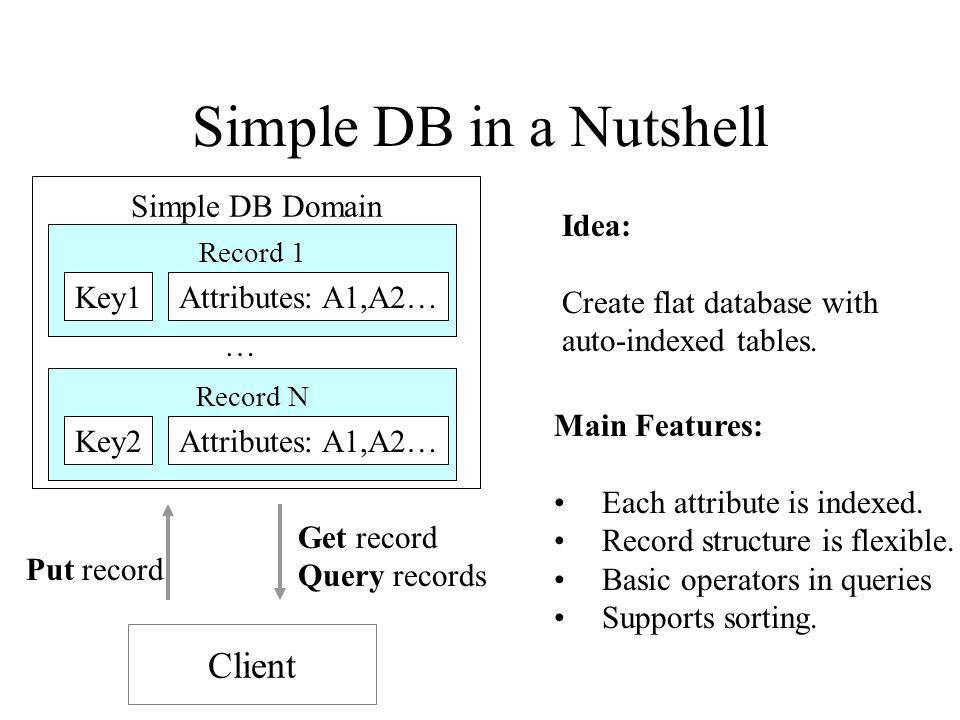 Simple DB in a Nutshell Client Idea: Create flat database with auto-indexed tables.