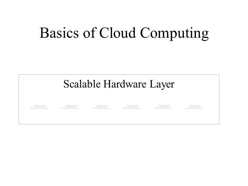 Basics of Cloud Computing Scalable Hardware Layer Software Infrastructure Layer Grid Service Storage Service Queue Service